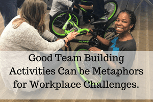 Good Team Building Activities Can be Metaphors for Workplace Challenges.