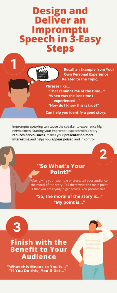 Design and Deliver an Impromptu Speech in 3-Easy Steps